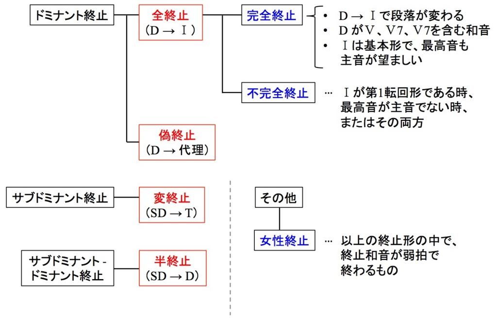 f:id:naokichi1006:20170309093857j:plain