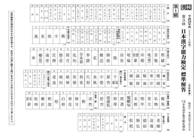 漢 検 解答 問題例 漢検の概要 日本漢字能力検定