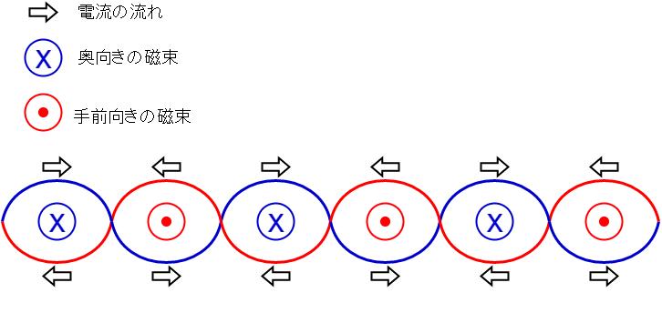 f:id:naokirin:20151223190642p:plain