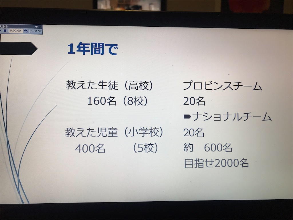 f:id:naokitaniyama19930827:20180704031619j:image