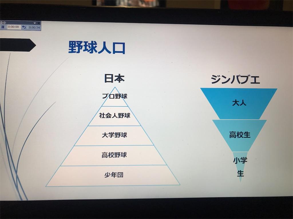 f:id:naokitaniyama19930827:20180704032158j:image
