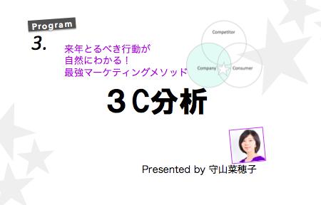 f:id:naoko-moriyama:20151212023146p:plain