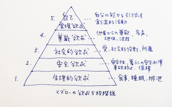 f:id:naoko-moriyama:20151223202453j:plain