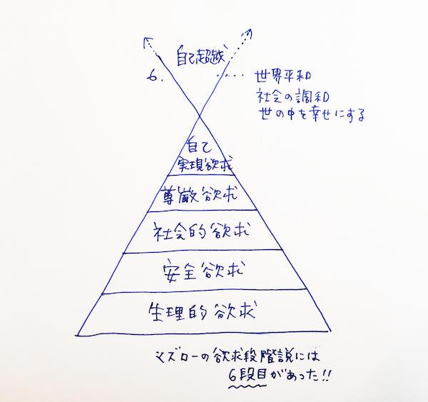 f:id:naoko-moriyama:20151223202457j:plain