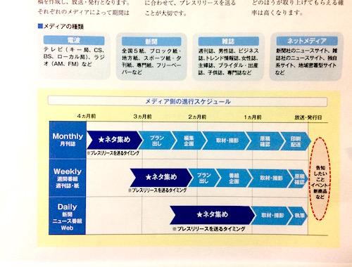 f:id:naoko-moriyama:20160924032521j:plain