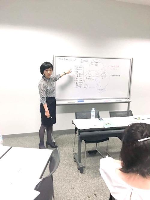 f:id:naoko-moriyama:20161004014951j:plain