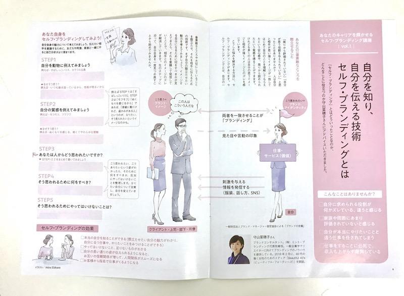 f:id:naoko-moriyama:20180621221407j:plain