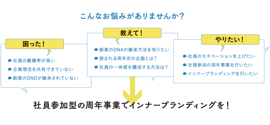 f:id:naoko-moriyama:20180704172324j:plain
