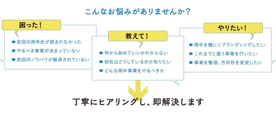 f:id:naoko-moriyama:20180704172327j:plain