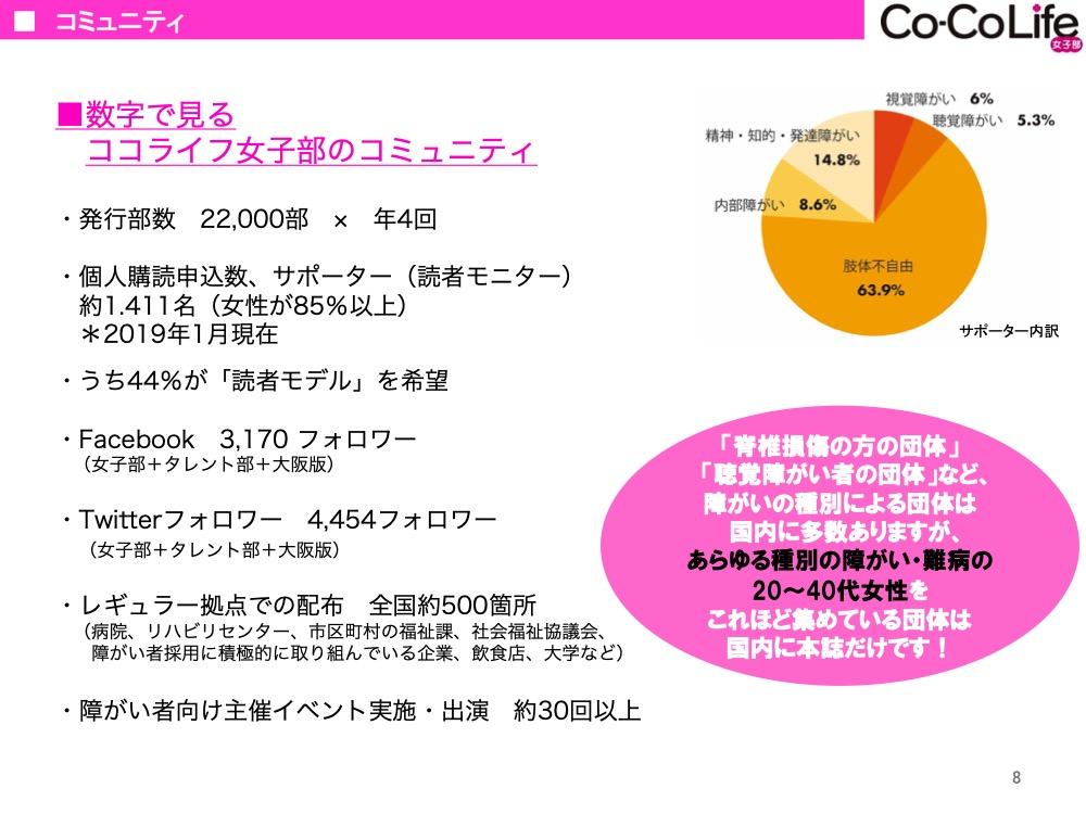 f:id:naoko-moriyama:20190118013015j:plain