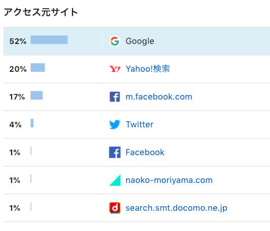 f:id:naoko-moriyama:20190123231242p:plain