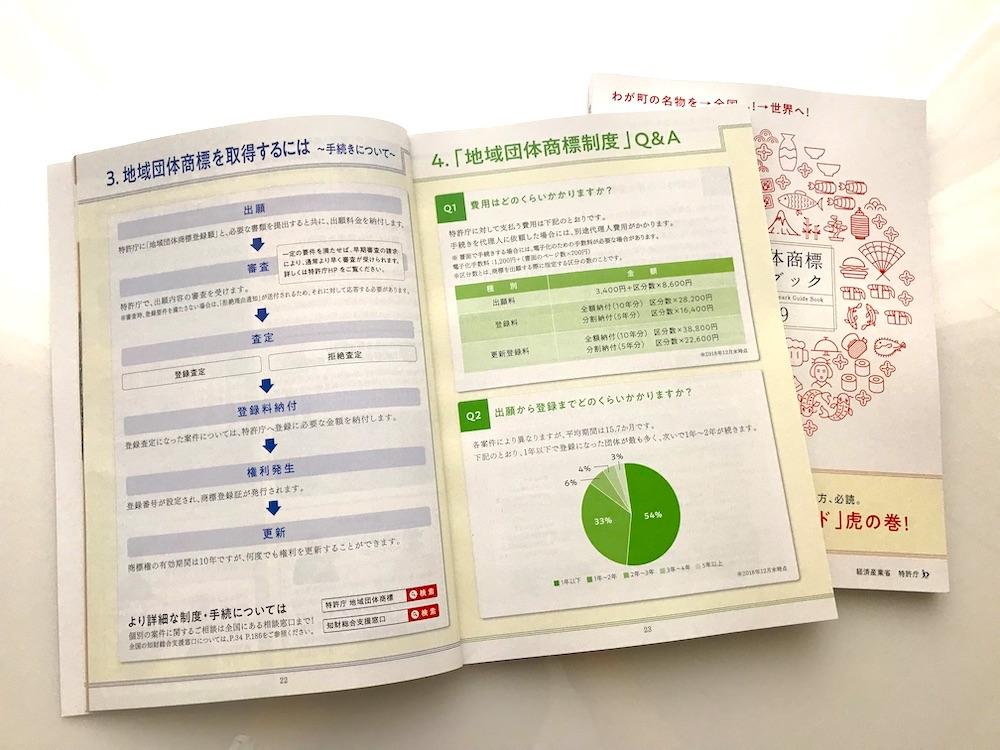 f:id:naoko-moriyama:20190401235153j:plain