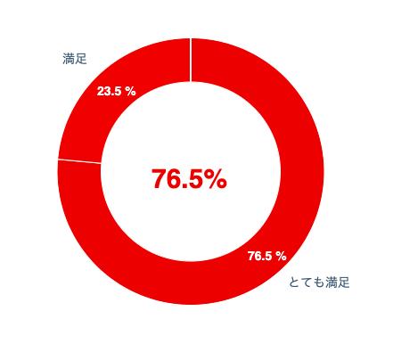 f:id:naoko-moriyama:20190612010102p:plain