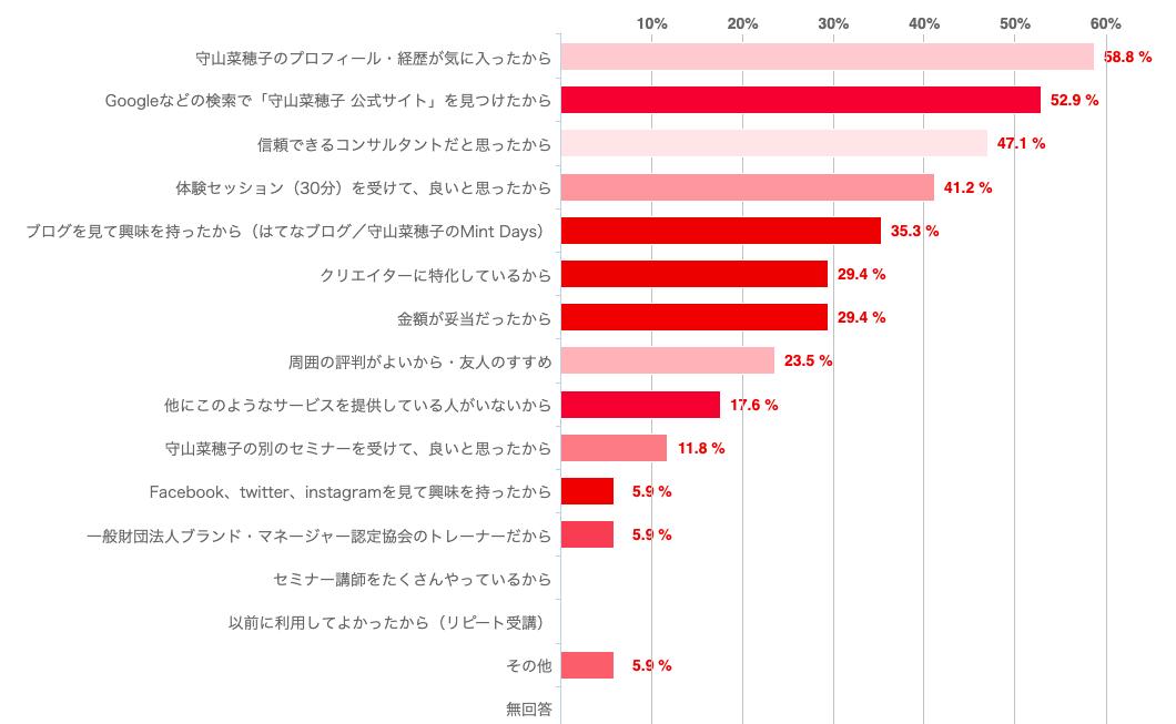f:id:naoko-moriyama:20190612010223p:plain