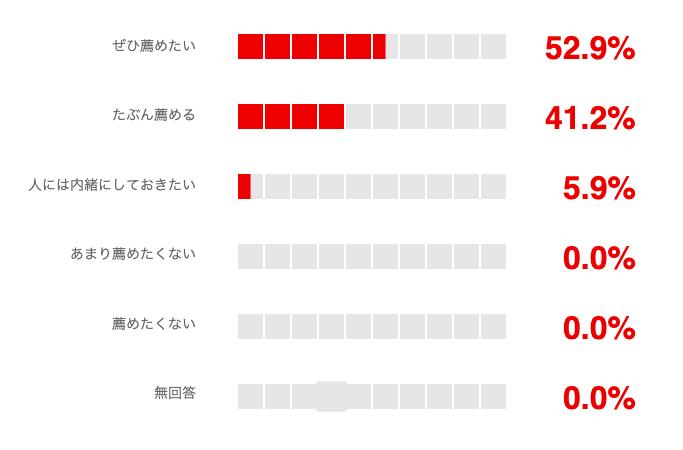 f:id:naoko-moriyama:20190612011110p:plain