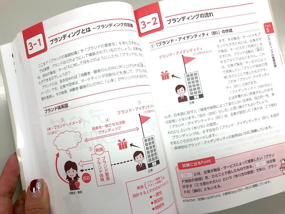 f:id:naoko-moriyama:20191129215705j:plain