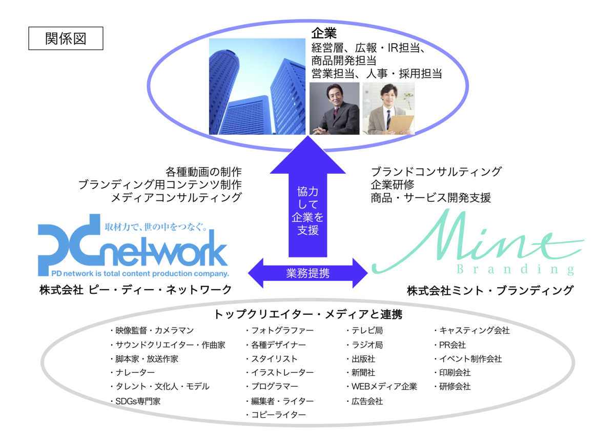 f:id:naoko-moriyama:20200705182225p:plain