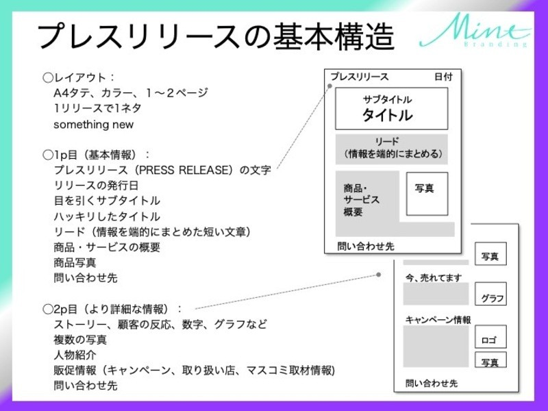f:id:naoko-moriyama:20210721220436j:plain