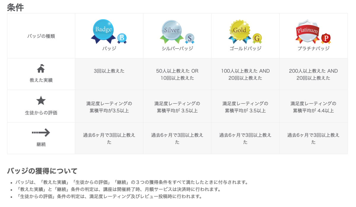 f:id:naoko-moriyama:20210920190127p:plain