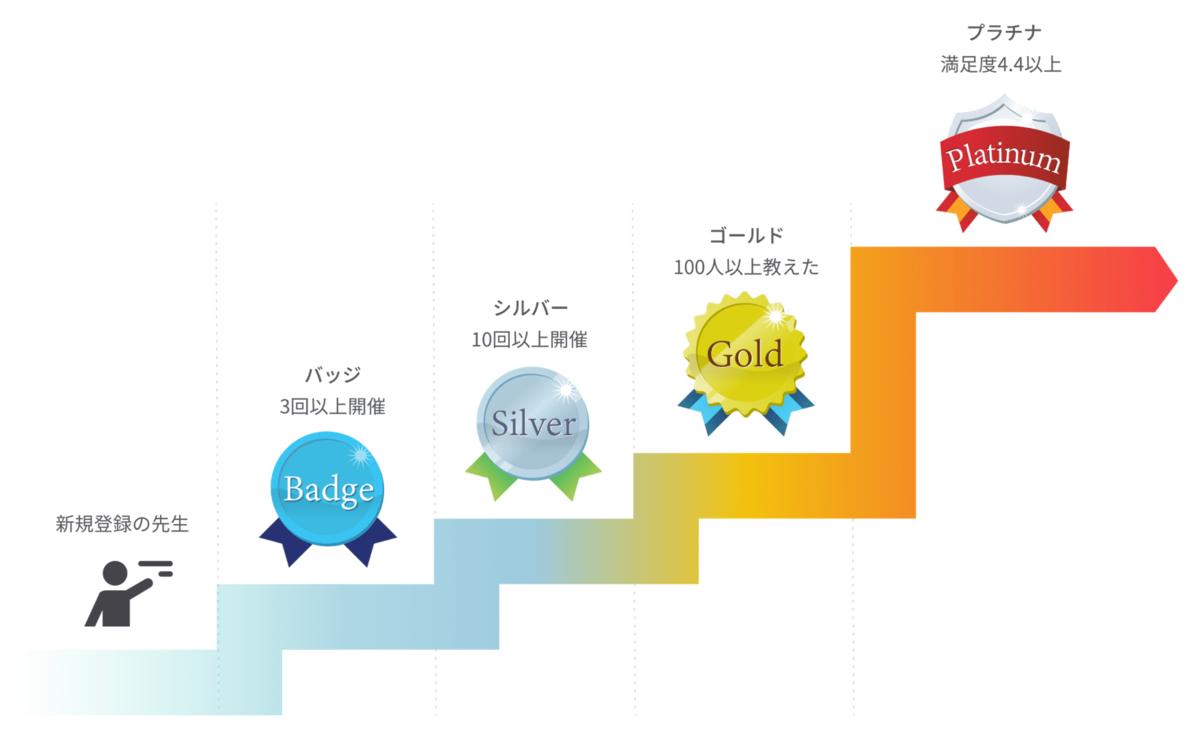 f:id:naoko-moriyama:20210920190156p:plain