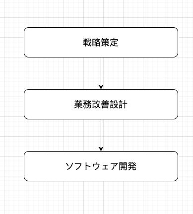 f:id:naomasabit:20210328222413p:plain