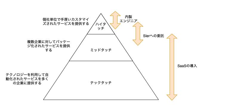 f:id:naomasabit:20210726002813p:plain