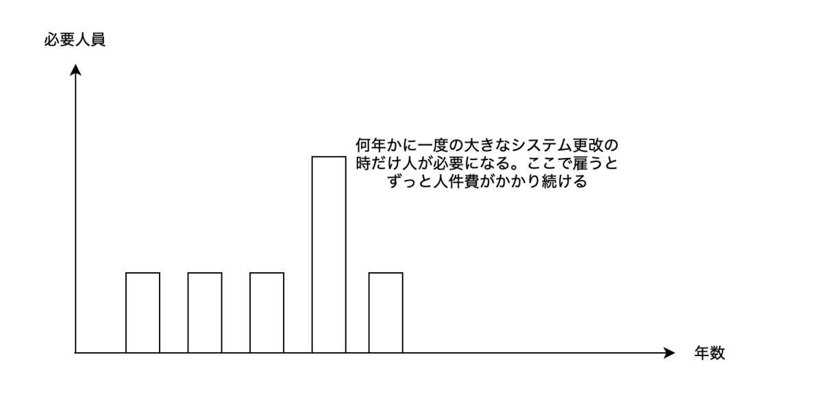 f:id:naomasabit:20210728001251p:plain