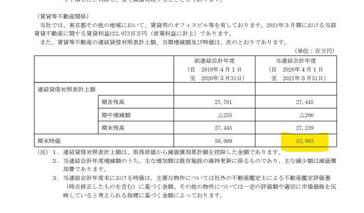 f:id:naomi-up1:20210715092511p:plain
