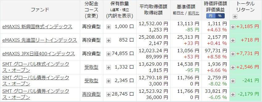 f:id:naomusu2:20170201215622j:plain