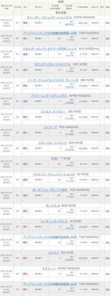 f:id:naonaokurokuro:20210123095030j:image