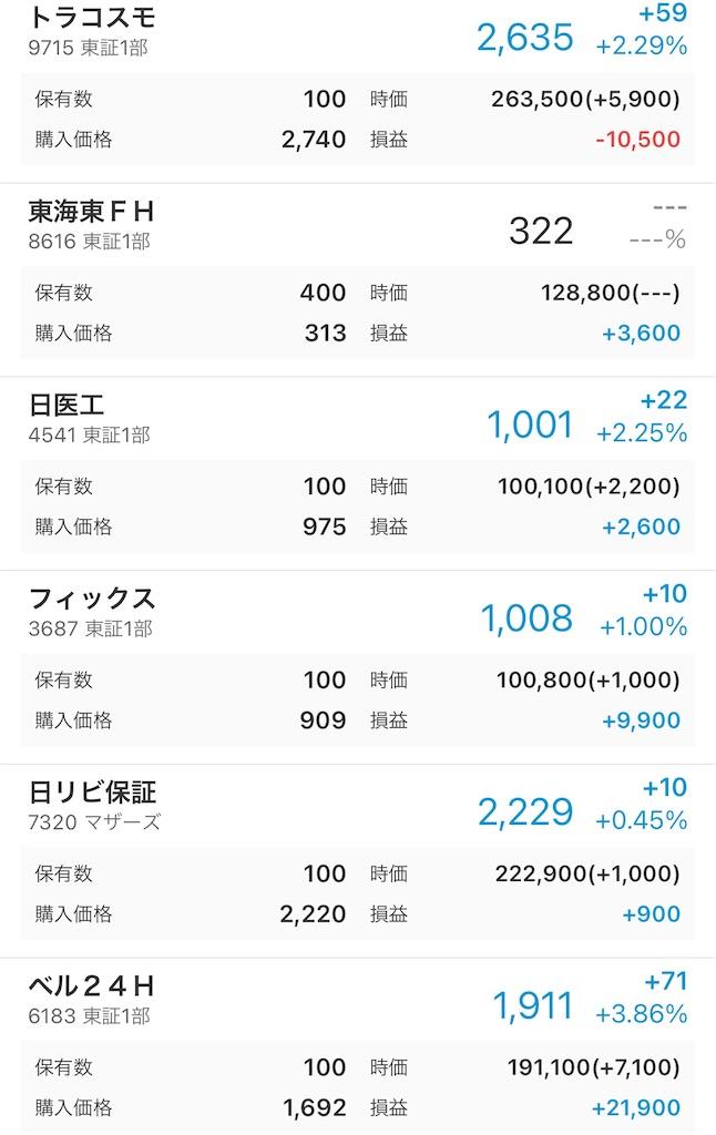 f:id:naonaokurokuro:20210125151159j:image