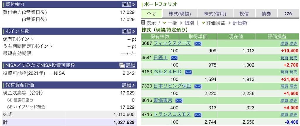 f:id:naonaokurokuro:20210125151335j:image