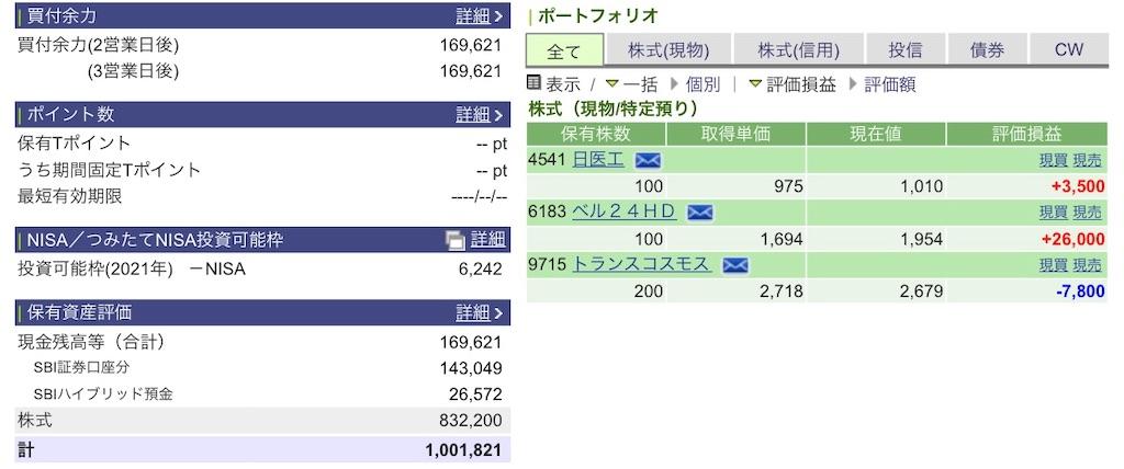 f:id:naonaokurokuro:20210127195917j:image