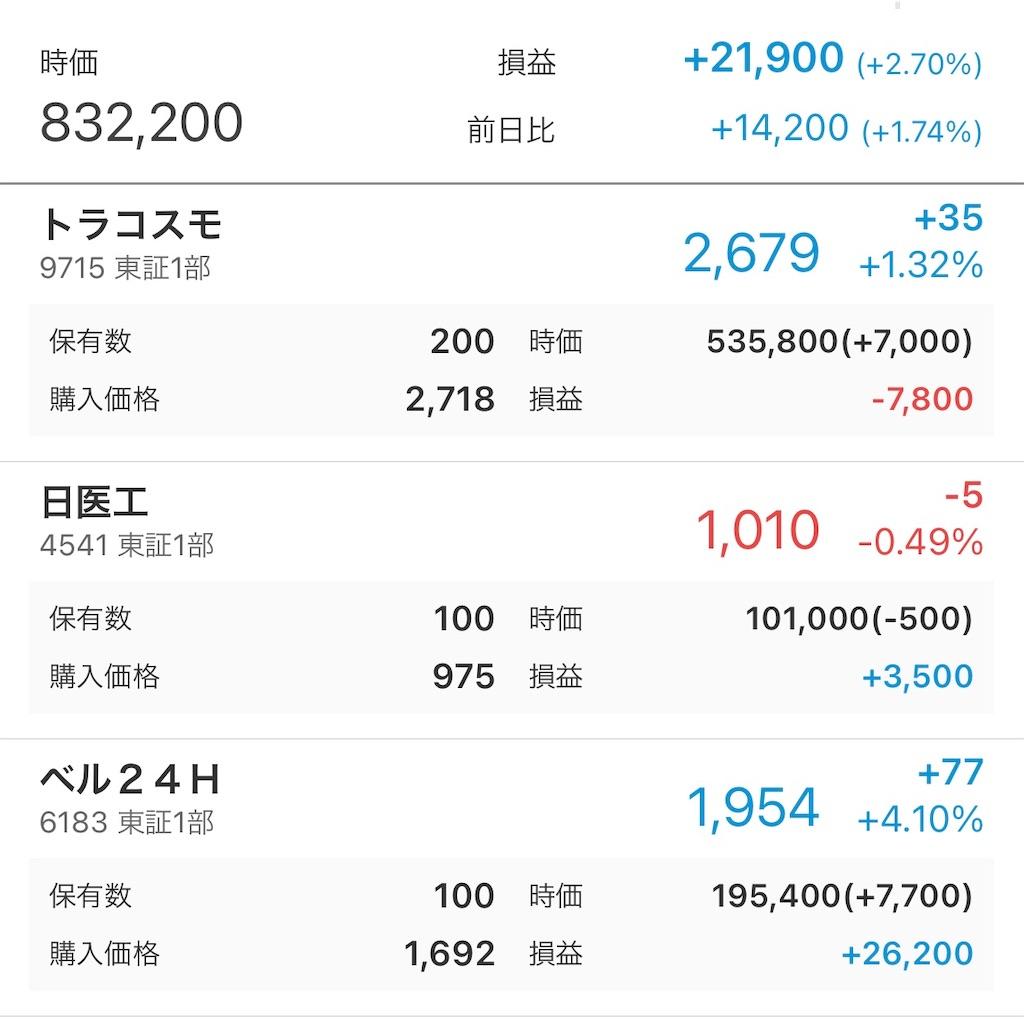 f:id:naonaokurokuro:20210127200007j:image