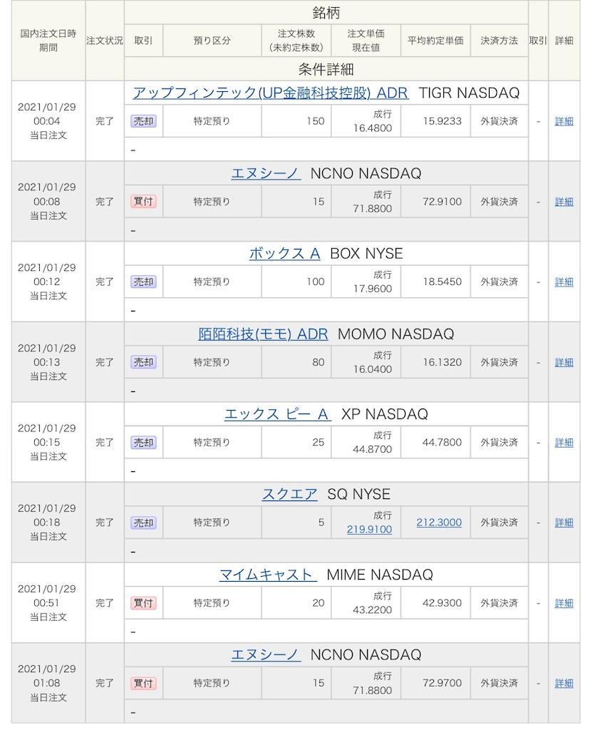 f:id:naonaokurokuro:20210129140610j:image