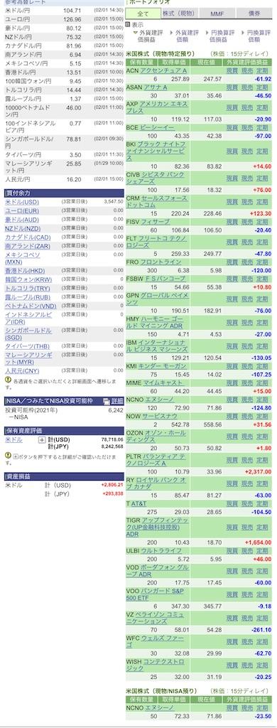 f:id:naonaokurokuro:20210202095145j:image