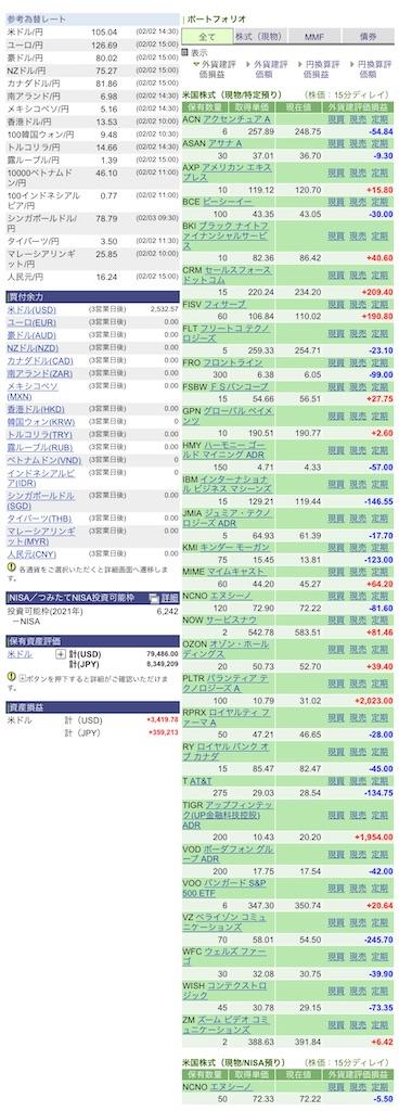 f:id:naonaokurokuro:20210203100518j:image