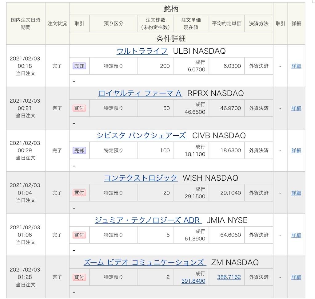 f:id:naonaokurokuro:20210203101504j:image