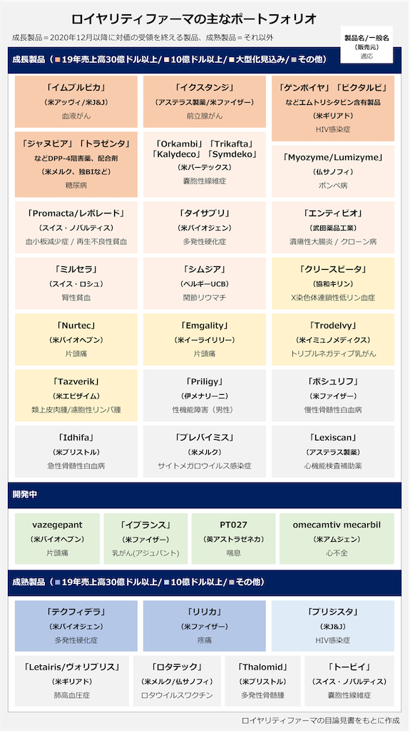 f:id:naonaokurokuro:20210203112611p:image