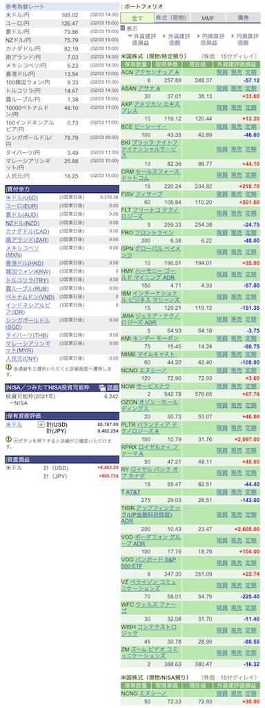 f:id:naonaokurokuro:20210204104635j:image