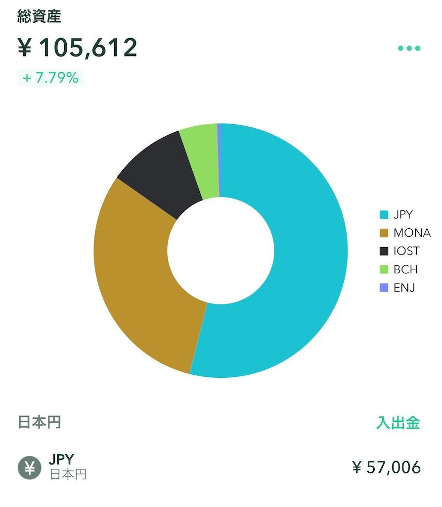 f:id:naonaokurokuro:20210206154001j:image