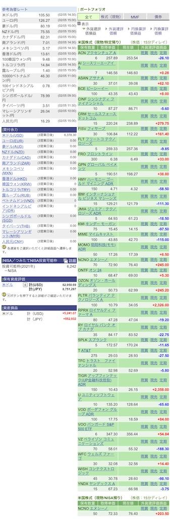 f:id:naonaokurokuro:20210206194019j:image