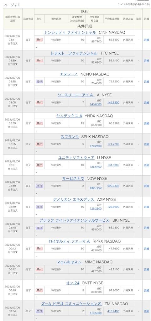 f:id:naonaokurokuro:20210206194041j:image
