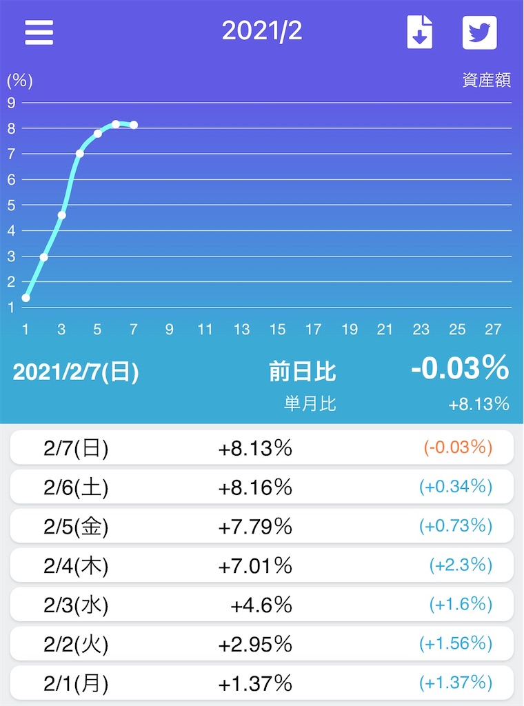 f:id:naonaokurokuro:20210207183956j:image