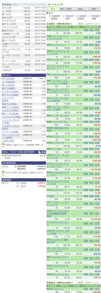 f:id:naonaokurokuro:20210210105434j:image