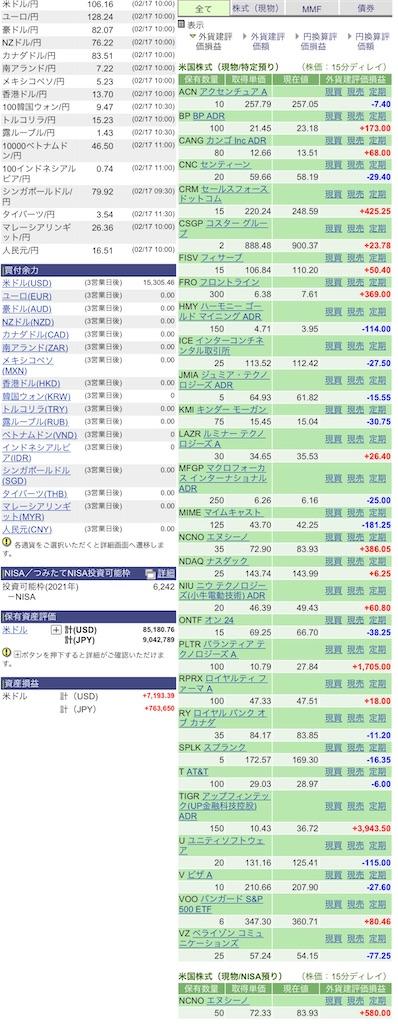 f:id:naonaokurokuro:20210217142451j:image