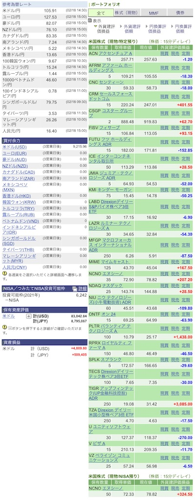 f:id:naonaokurokuro:20210219112037j:image