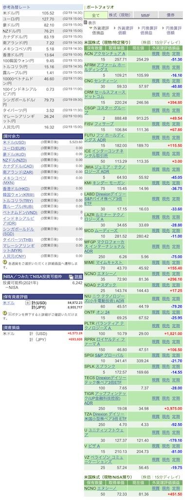 f:id:naonaokurokuro:20210220102427j:image