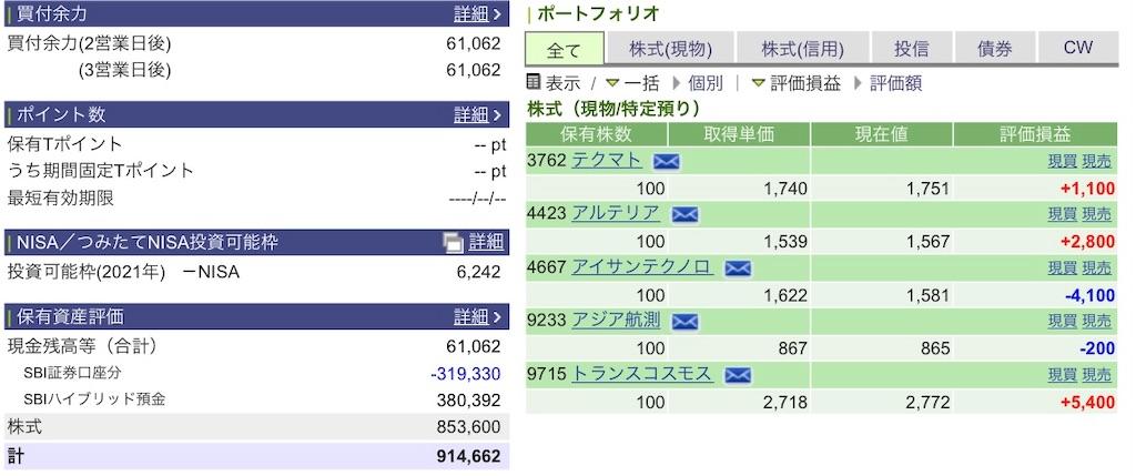 f:id:naonaokurokuro:20210222154344j:image