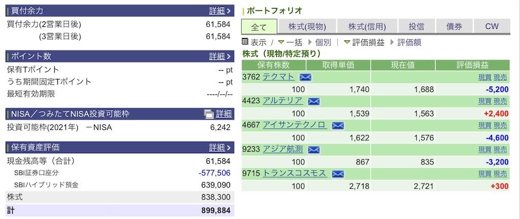 f:id:naonaokurokuro:20210224222114j:image